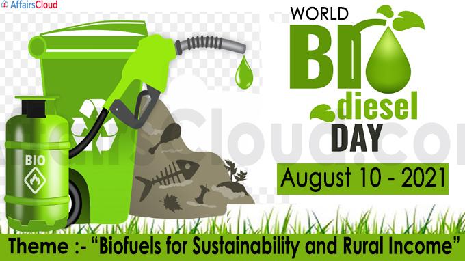World Biofuel Day - August 10 2021