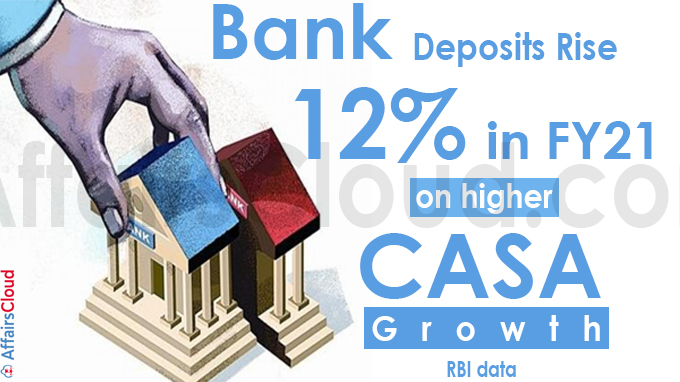 Bank deposits rise 12 per cent in FY21 on higher CASA growth