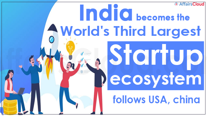 India becomes the world's third largest startup ecosystem