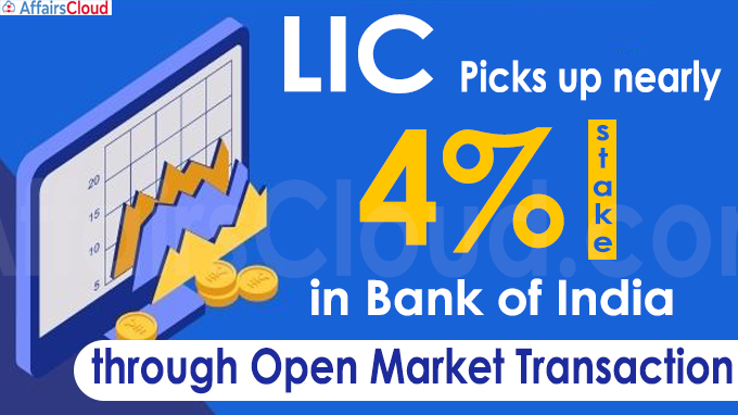 LIC picks up nearly 4% stake in Bank of India