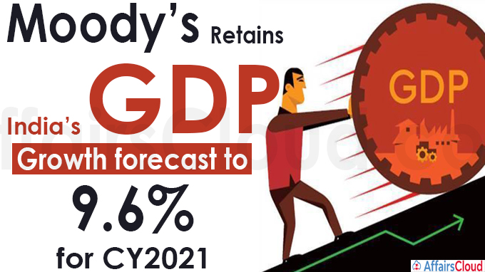 Moody's Retains India's GDP growth forecast to 9-6%