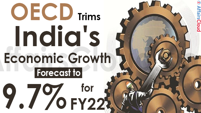 OECD trims India's economic growth forecast to 9-7% for FY22