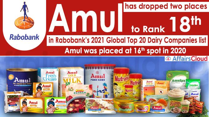 Rabobank 2021 Global Dairy Top 20 Report