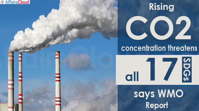 Rising CO2 concentration threatens all 17 SDGs