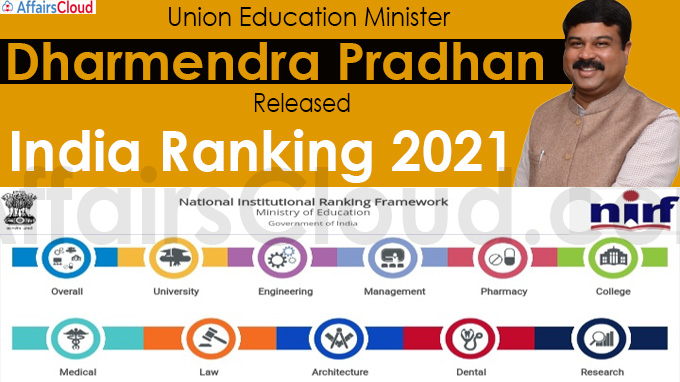 Union Education Minister releases India Rankings 2021