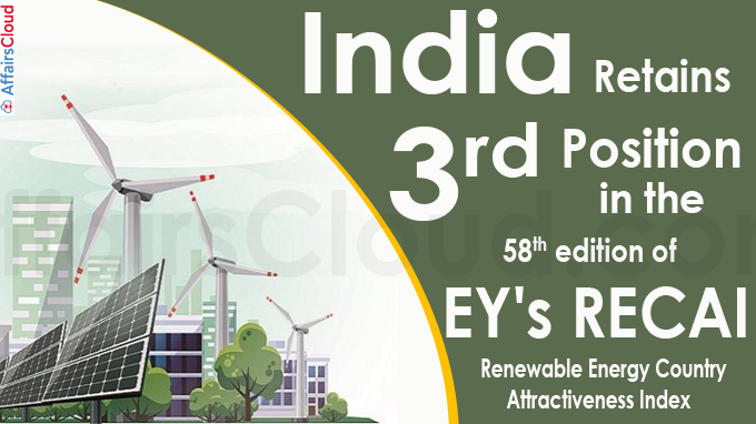 India retains 3rd position in RE investment attractiveness index